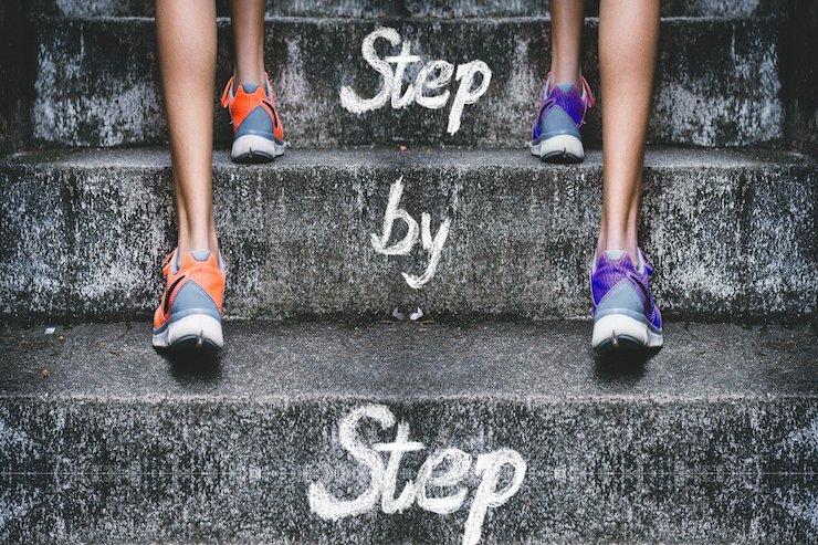 Die Vier-Stufen-Methode